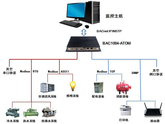 合肥220v光伏电表接线图